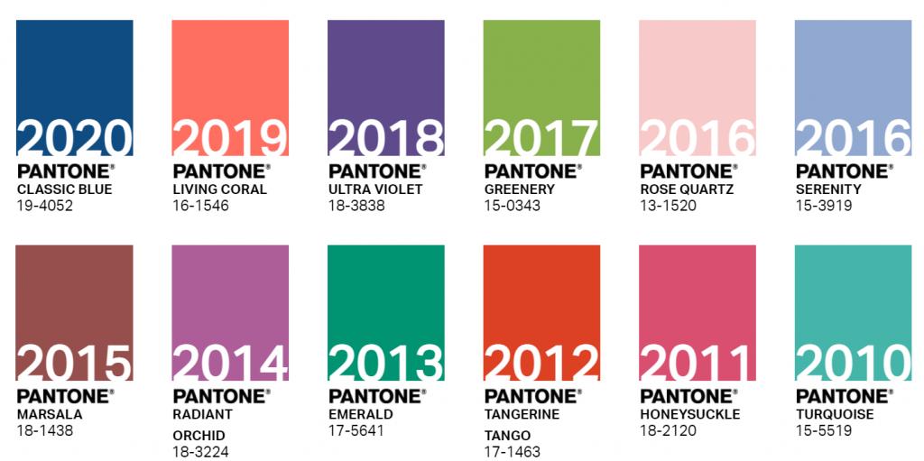 kolory-pantone-naprzestrzeni-10-lat